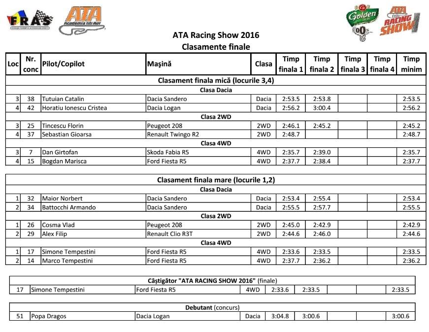 clasament-ata-racing-show